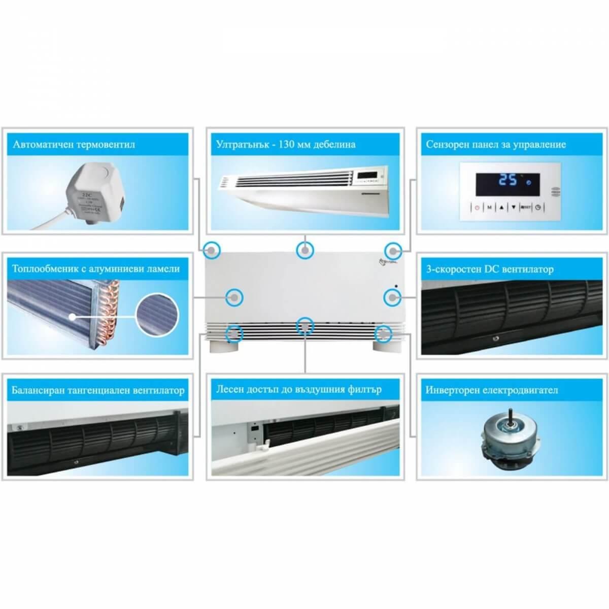 Вентилаторен конвектор Crystal BGR-800 L/R - 2